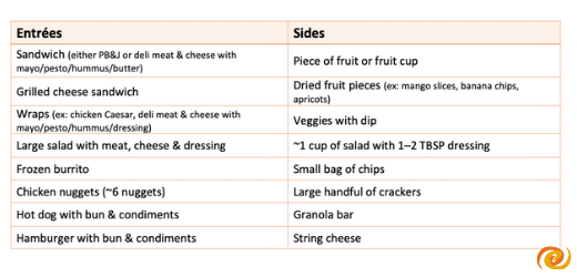 Examples of entrees and sides